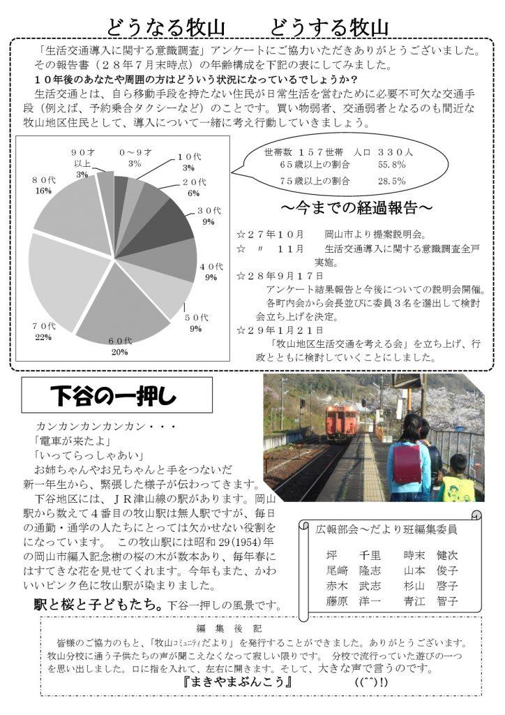 コミュニティ便り創刊号1