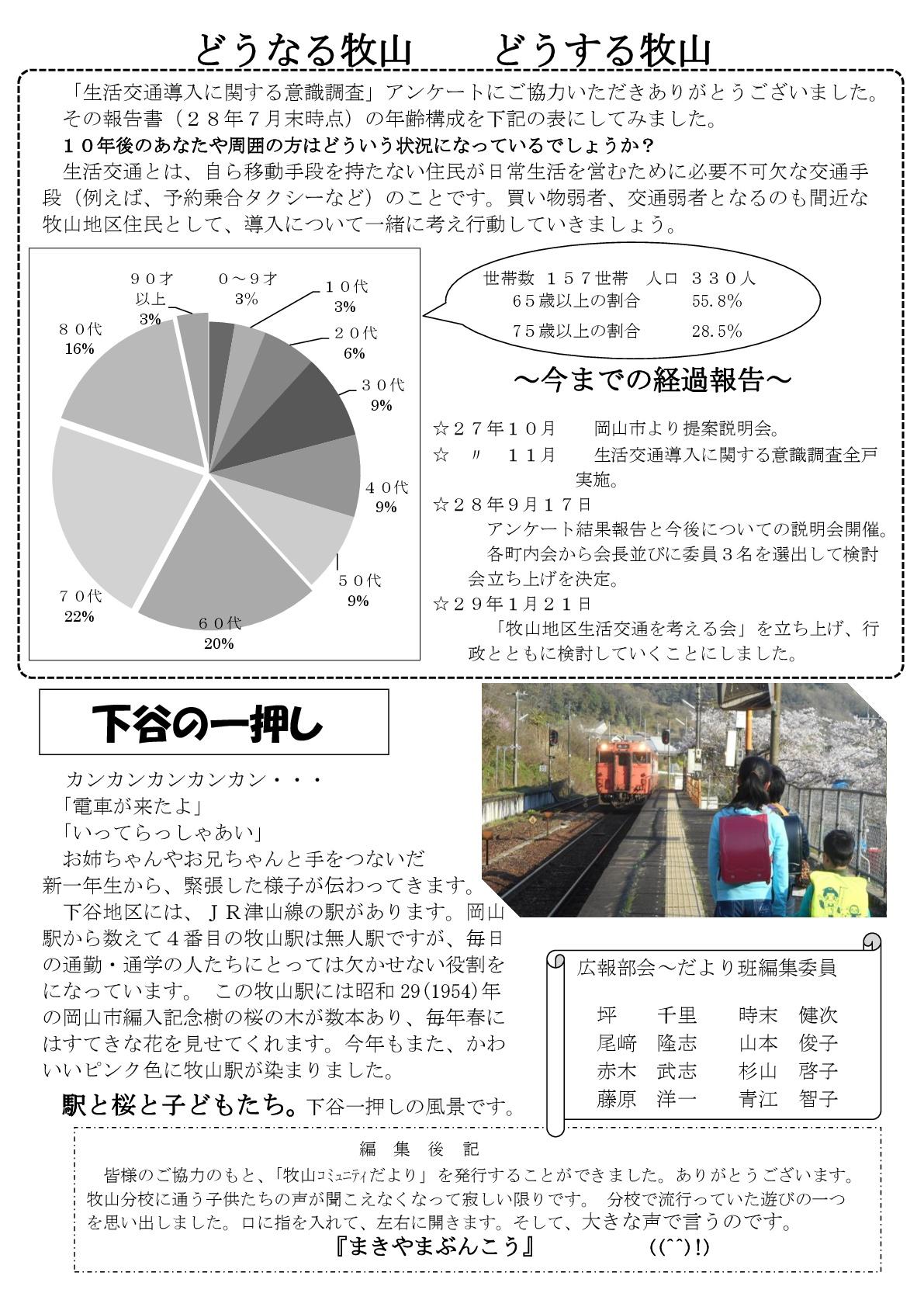 コミュニティ便り創刊号2