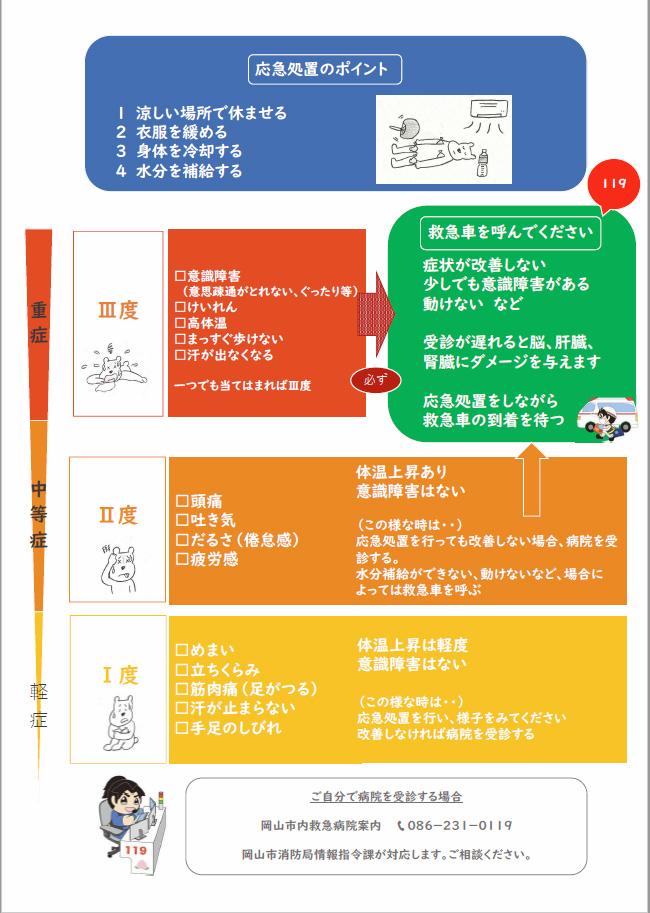 中消防署らのお知らせ(6月)