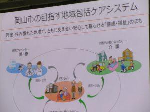 岡山市の地域包括ケアシステムの図